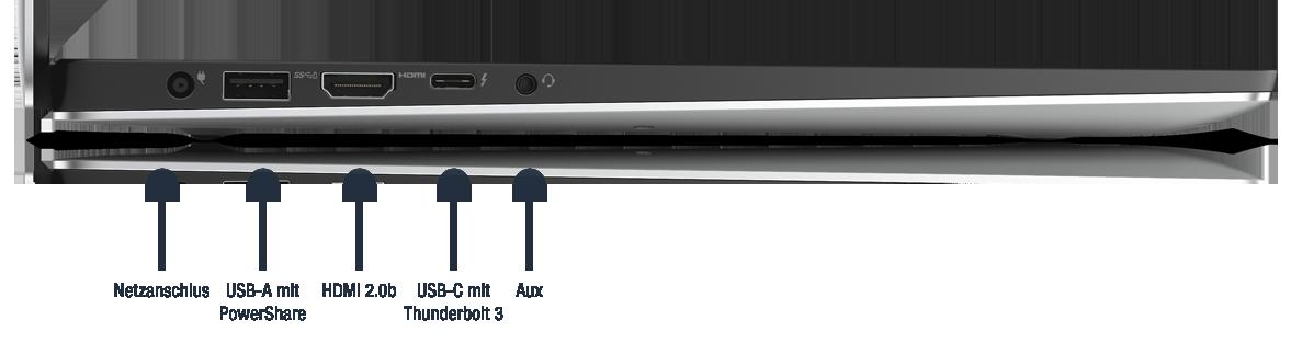 Dell-Precision-5540-Bild-Anschlusse-linkspng