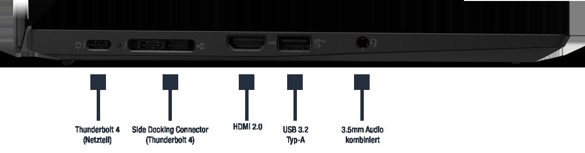 Lenovo-ThnikPad-T14s-Gen-2-Ports-01