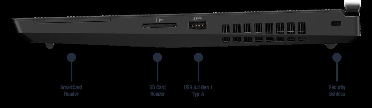 Lenovo ThinkPad T15g Gen 1 Anschlüsse