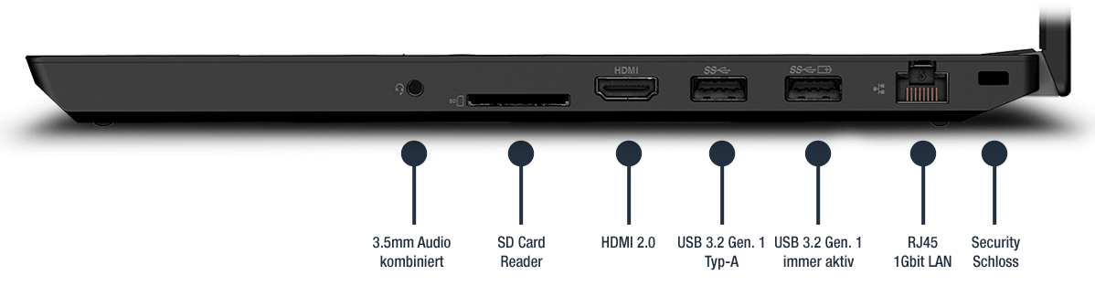 Lenovo ThinkPad T15p Gen 1 Anschlüsse