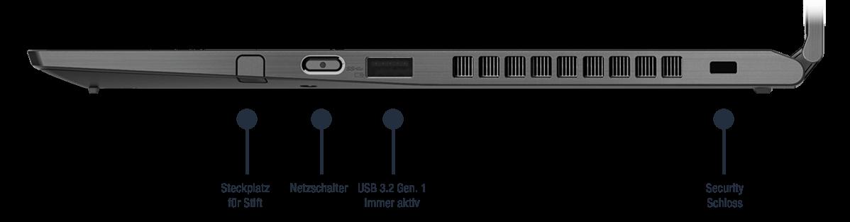 Lenovo ThinkPad X1 Yoga Gen 5 Anschlüsse