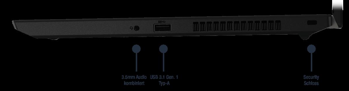 Lenovo ThinkPad L590 Anschlüsse