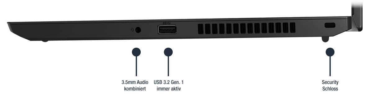 Lenovo ThinkPad L15 Gen 1 Anschlüsse