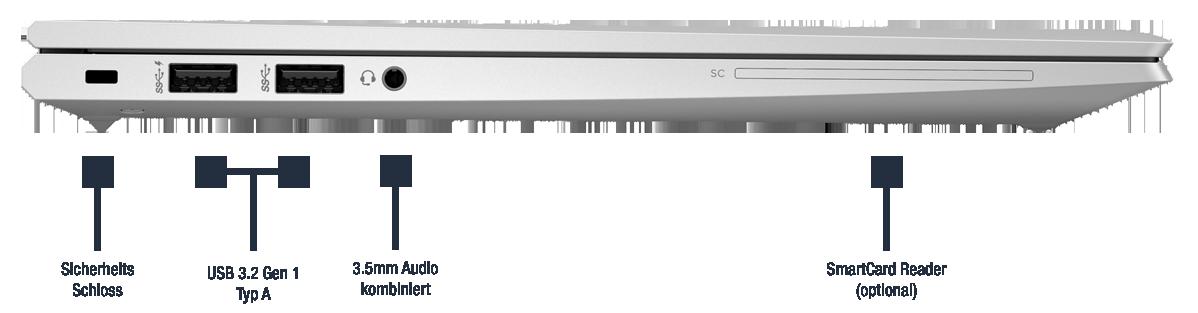 HP-EliteBook-845-G8-Anschluesse-links