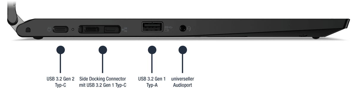 Lenovo-ThinkPad-L13-Yoga-Gen-2-AMD-Anschlusse-Links