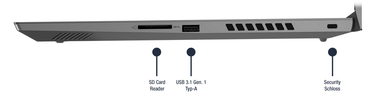 Lenovo ThinkBook 15p IMH Anschlüsse