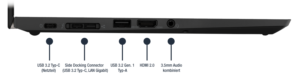 Lenovo ThinkPad X13 Gen 1 Anschlüsse