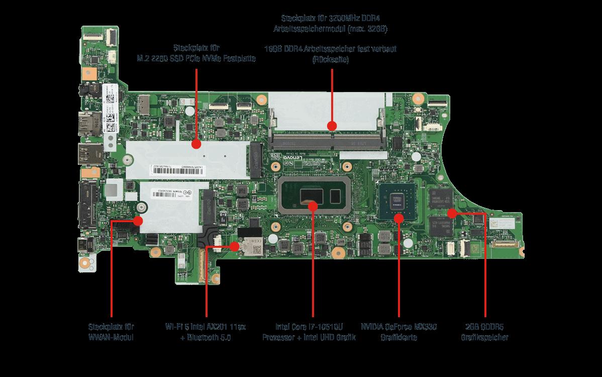 Lenovo ThinkPad T15 Gen 1 Systemboard