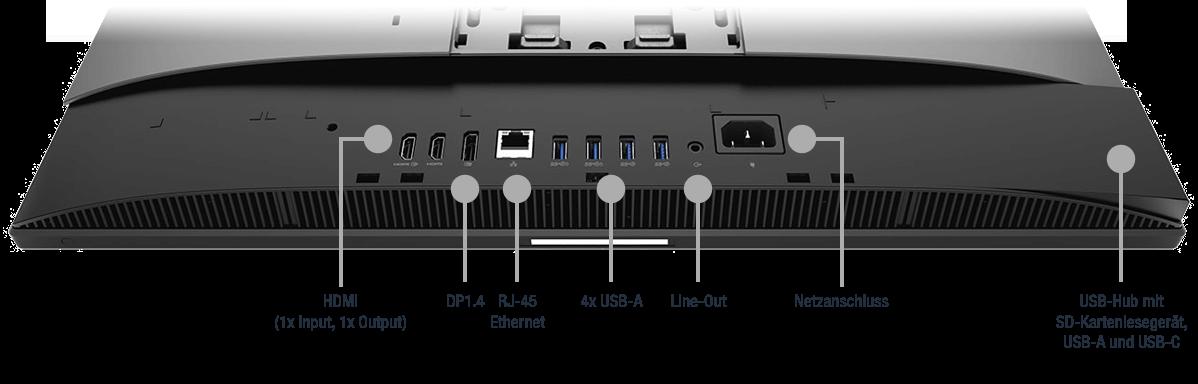 Dell-Optiplex-7480-AiO-Anschluesse