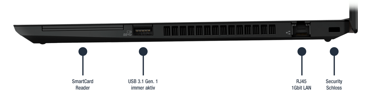 Lenovo ThinkPad T495 Anschlüsse