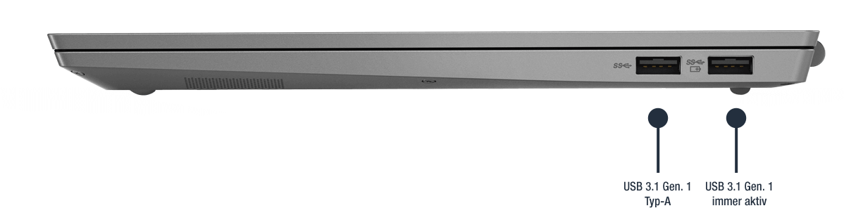 Lenovo ThinkBook 13s Anschlüsse