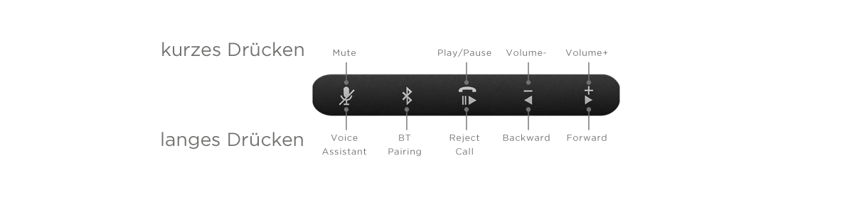Lenovo 700 Bluetooth Lautsprecher Funktionen