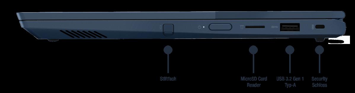 Lenovo ThinkBook 14s Yoga Anschlüsse