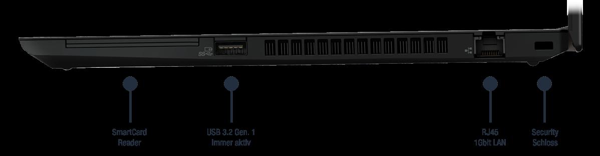Lenovo ThinkPad P14s Gen 2 Anschlüsse