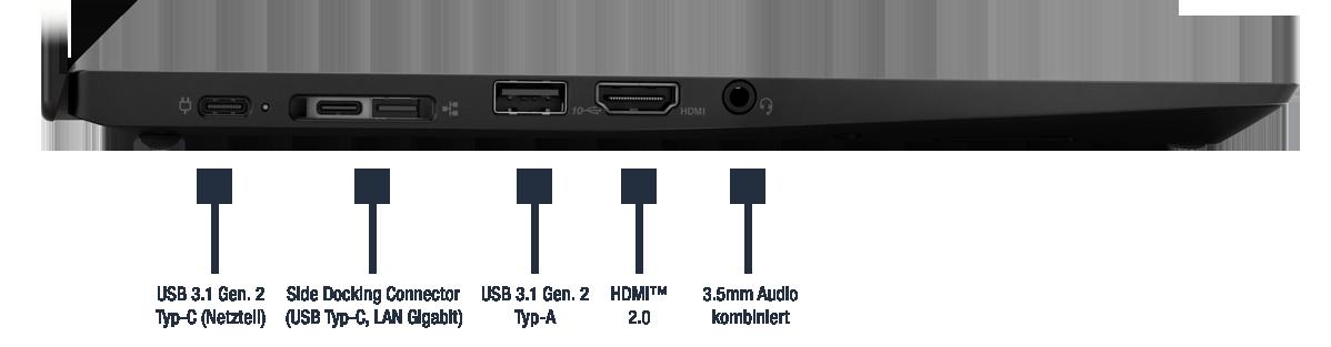 Lenovo ThinkPad T495s Anschlüsse