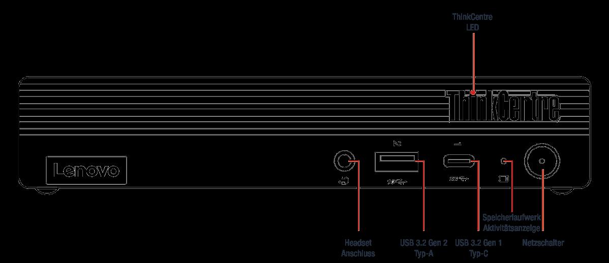 Lenovo-ThinkCentre-M60e-Tiny-Anschlusse-Vorne
