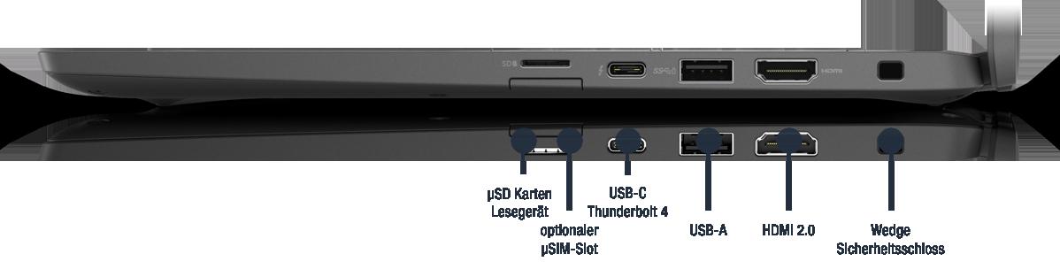 Dell-Latitude-7520-Anschlusse-Bild01