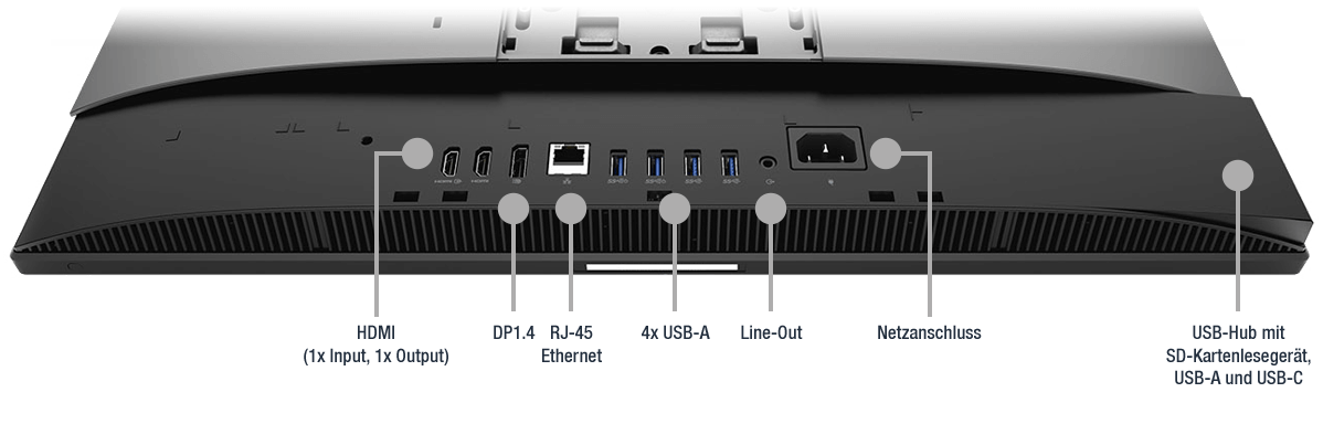 Dell-Optiplex-7780-AiO-Anschluesse