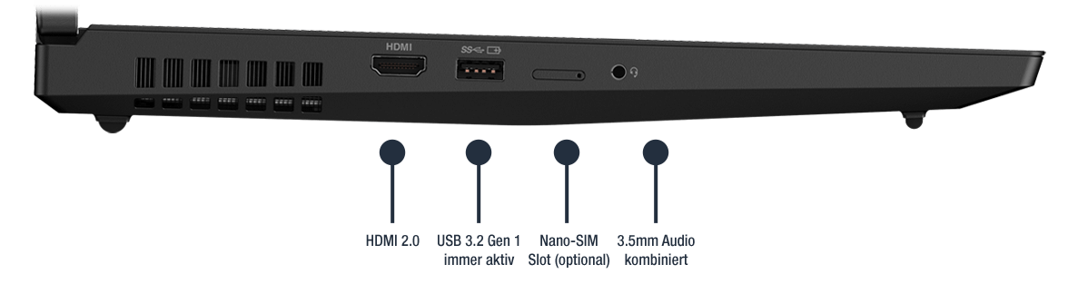 Lenovo ThinkPad P17 Gen 1 Anschlüsse