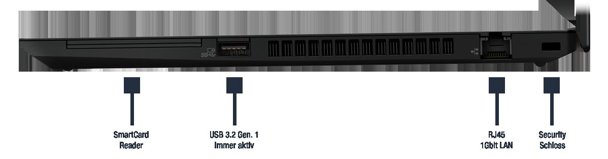 Lenovo-ThinkPad-P14s-Gen-2-AMD-Anschlusse02