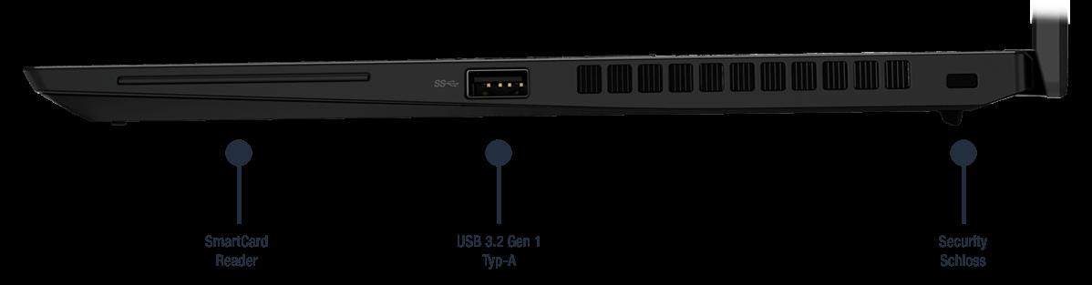 Lenovo ThinkPad X13 Gen 2 Anschlüsse