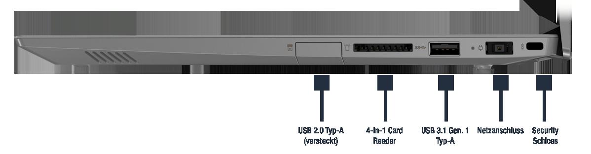 Lenovo ThinkBook 15 Anschlüsse