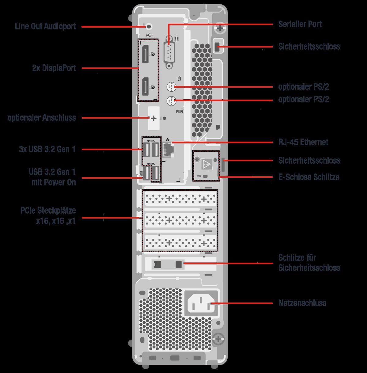 Lenovo-ThinkStation-P350-SFF-Anschlusse