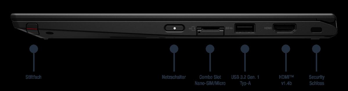 Lenovo ThinkPad X13 Yoga Gen 1 Anschlüsse