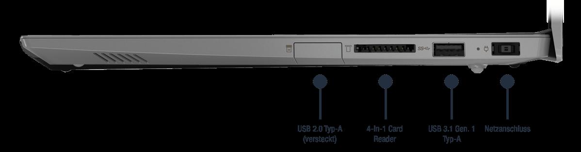 Lenovo ThinkBook 14 Anschlüsse