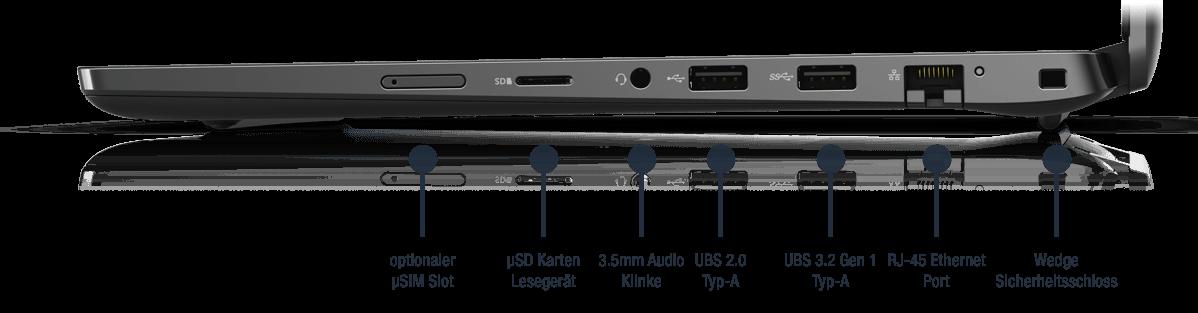 Dell-Latitude-3420-Anschlusse01