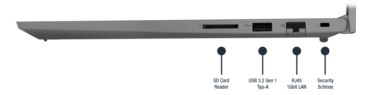 Lenovo ThinkBook 15 G2 ITL Anschlüsse