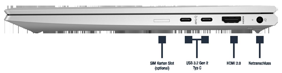 HP-EliteBook-845-G8-Anschlusse-rechts