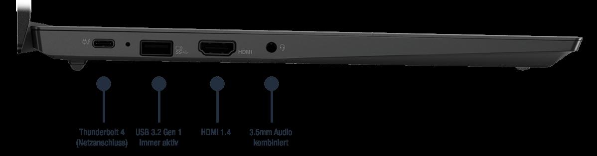 Lenovo ThinkPad E15 Gen 2 Intel Anschlüsse