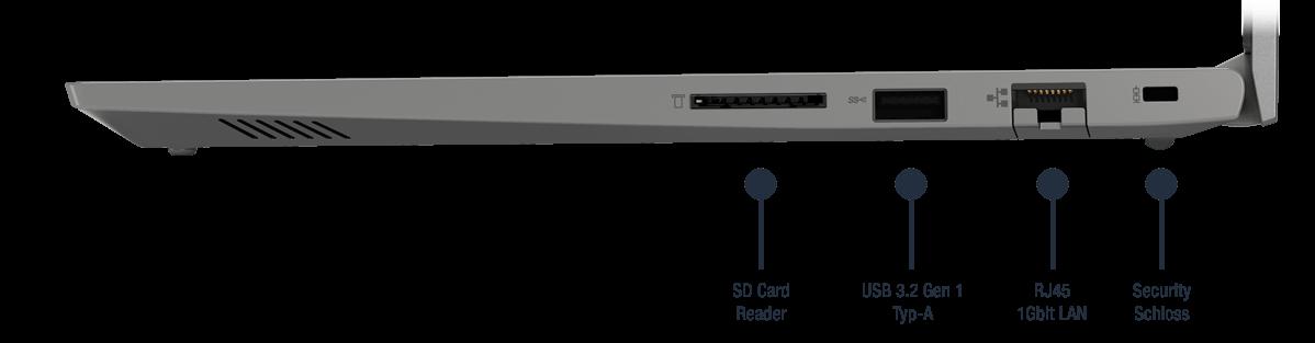 Lenovo ThinkBook 14 G2 ARE Anschlüsse