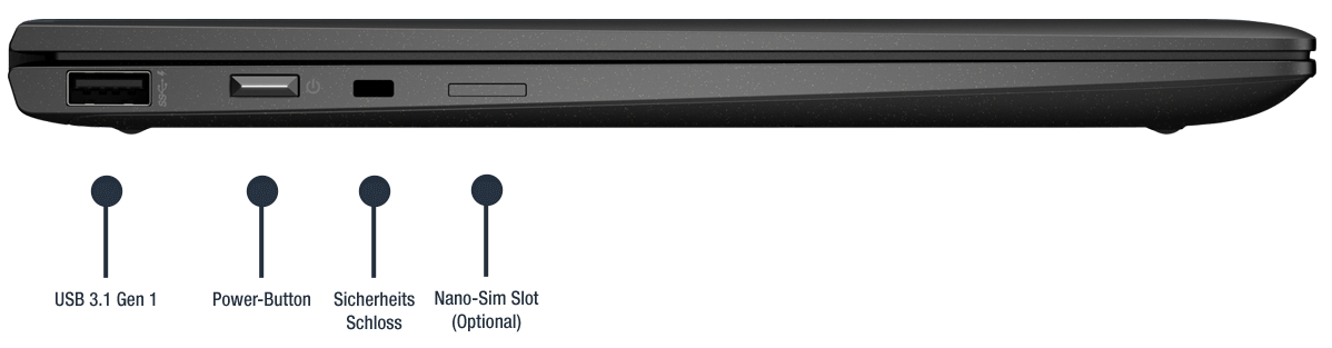 HP-Elite-Dragonfly-Max-Anschlusse-links