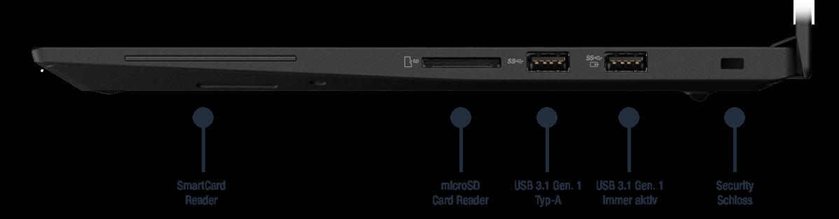 Lenovo ThinkPad P1 Gen2 Anschluesse