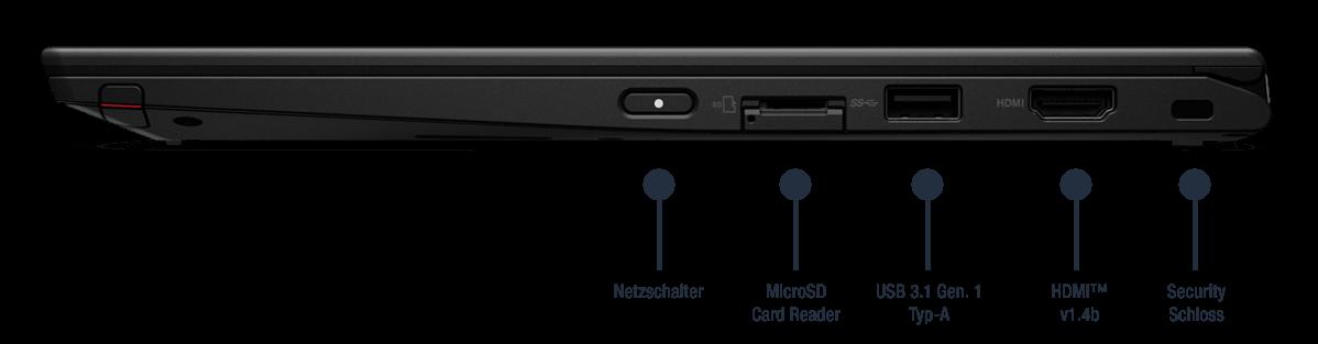 Lenovo ThinkPad X390 Yoga Anschlüsse