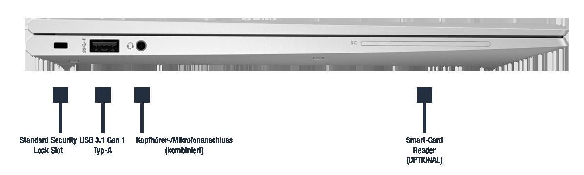 HP EliteBook 855 G7 Anschlüsse