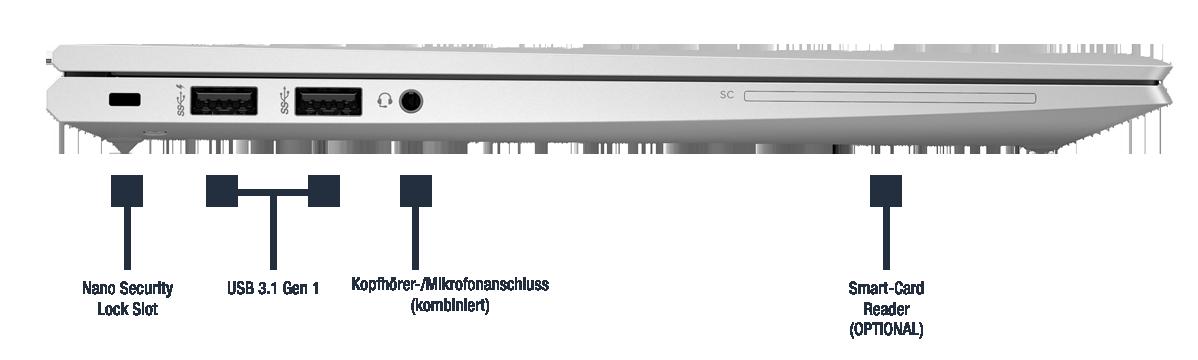 HP EliteBook 840 G7 Anschlüsse