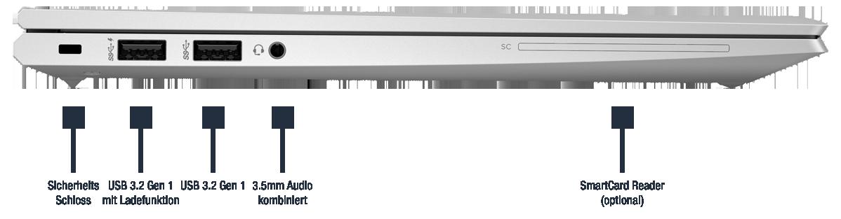 HP-EliteBook-840-Aero-G8-Anschlusse-01