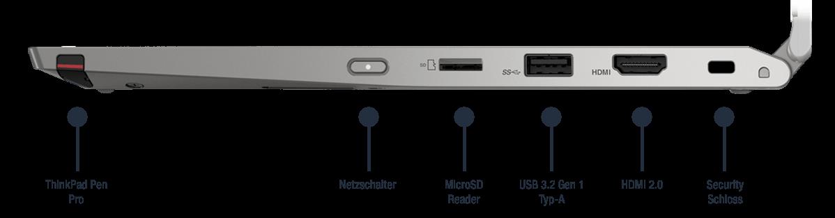 Lenovo ThinkPad L13 Yoga Gen 2 Anschlüsse