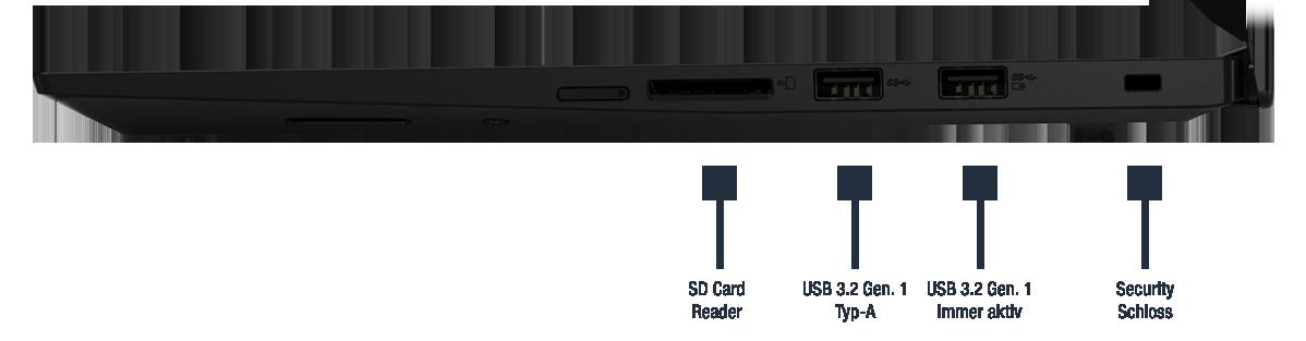 Lenovo ThinkPad X1 Extreme Gen 3 Anschlüsse