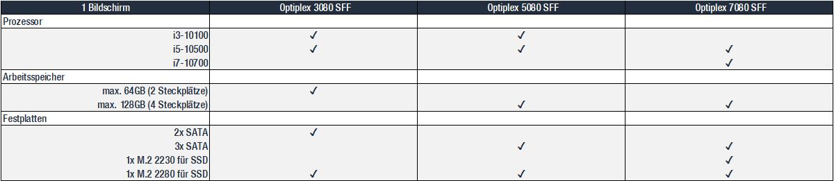 Optiplex-SFF-Ubersicht