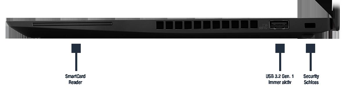 Lenovo ThinkPad T14s Gen 1 Anschlüsse