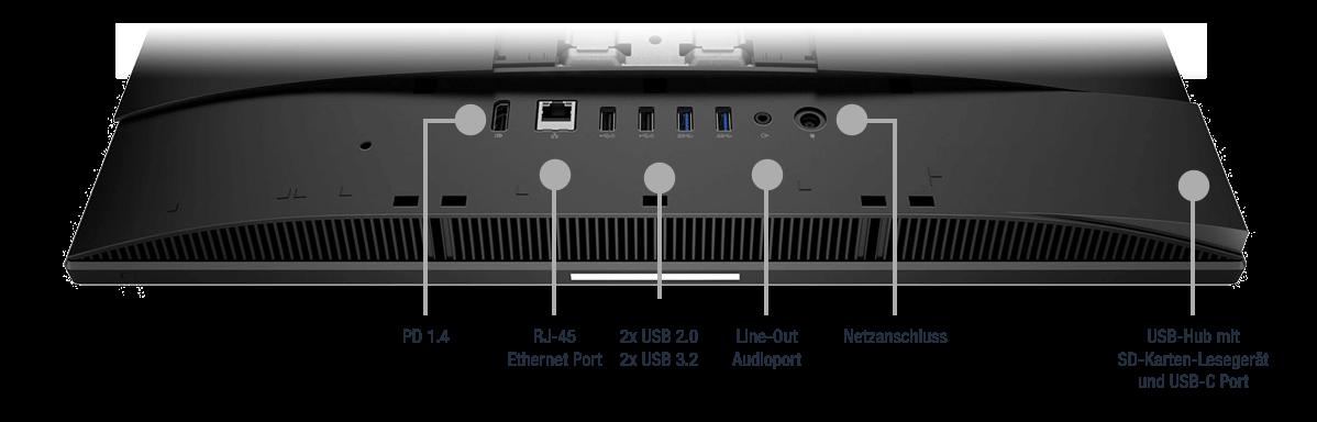 Dell-Optiplex-3280-AiO-Anschlusse