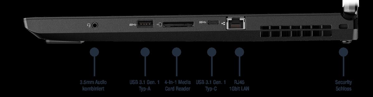 Lenovo ThinkPad P73 Workstation Anschlüsse