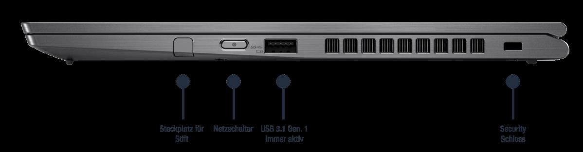 Lenovo ThinkPad X1 Yoga 4th Gen Anschlüsse