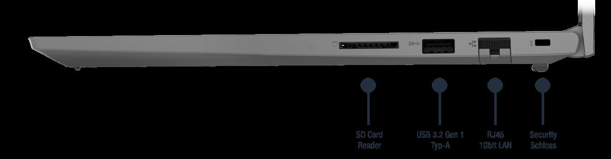 Lenovo ThinkBook 15 G2 ARE Anschlüsse