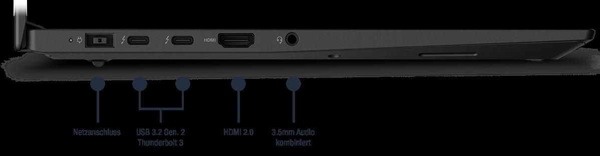 Lenovo ThinkPad P1 Gen 3 Anschlüsse