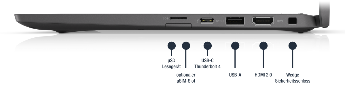 Dell-Latitude-7420-Anschlusse-Bild01